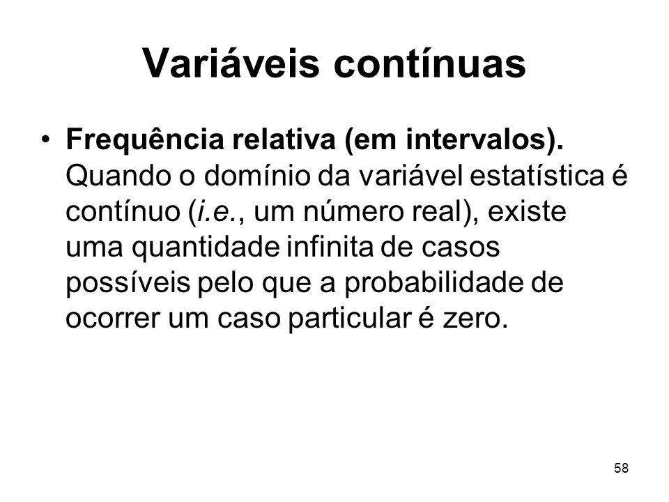 Variáveis contínuas