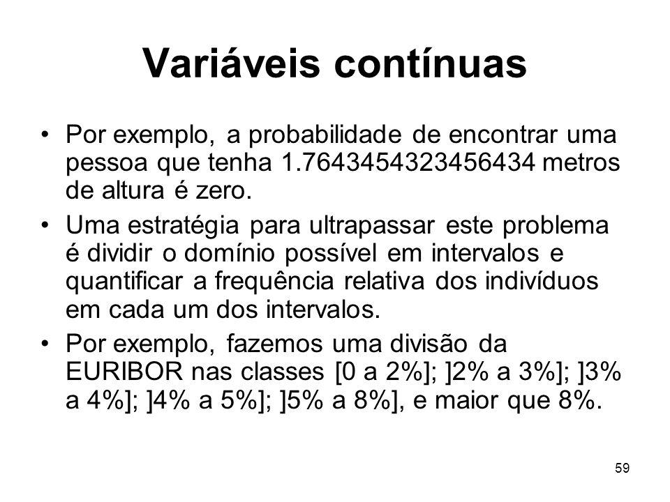 Variáveis contínuas Por exemplo, a probabilidade de encontrar uma pessoa que tenha 1.7643454323456434 metros de altura é zero.