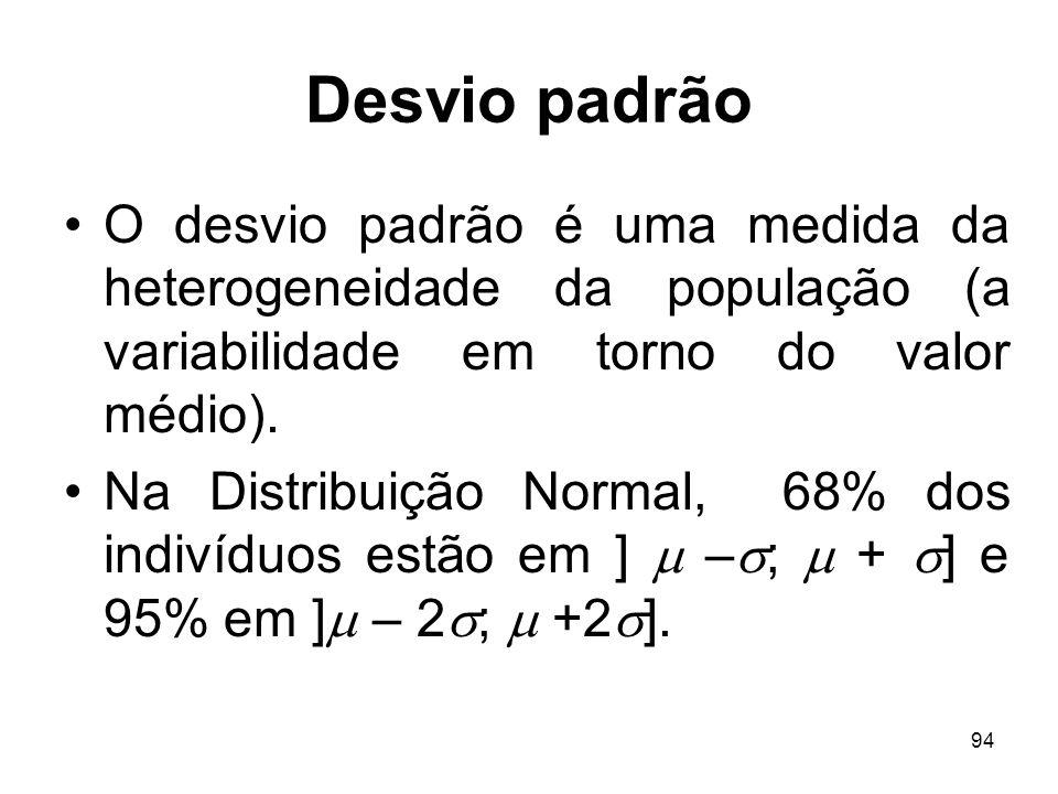 Desvio padrão O desvio padrão é uma medida da heterogeneidade da população (a variabilidade em torno do valor médio).