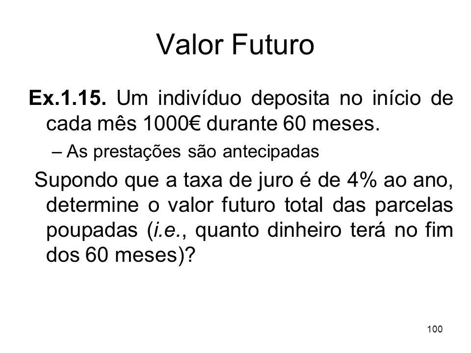 Valor Futuro Ex.1.15. Um indivíduo deposita no início de cada mês 1000€ durante 60 meses. As prestações são antecipadas.