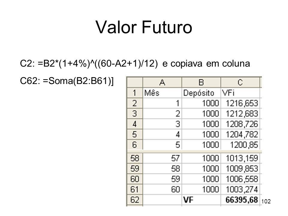 Valor Futuro C2: =B2*(1+4%)^((60-A2+1)/12) e copiava em coluna