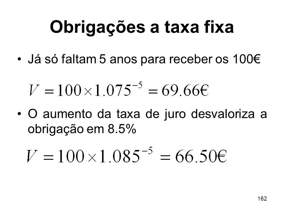 Obrigações a taxa fixa Já só faltam 5 anos para receber os 100€
