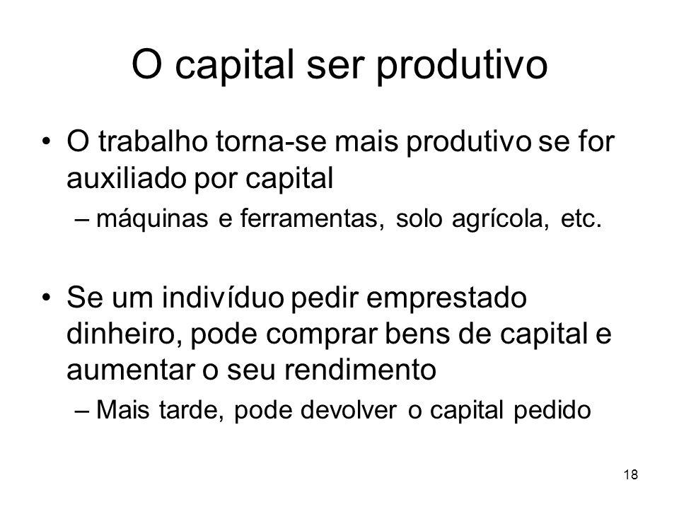 O capital ser produtivo