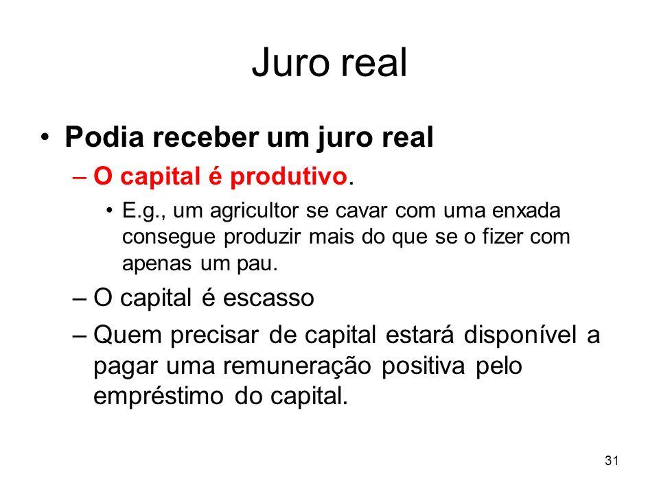 Juro real Podia receber um juro real O capital é produtivo.