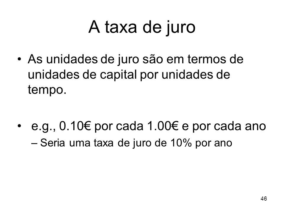 A taxa de juro As unidades de juro são em termos de unidades de capital por unidades de tempo. e.g., 0.10€ por cada 1.00€ e por cada ano.