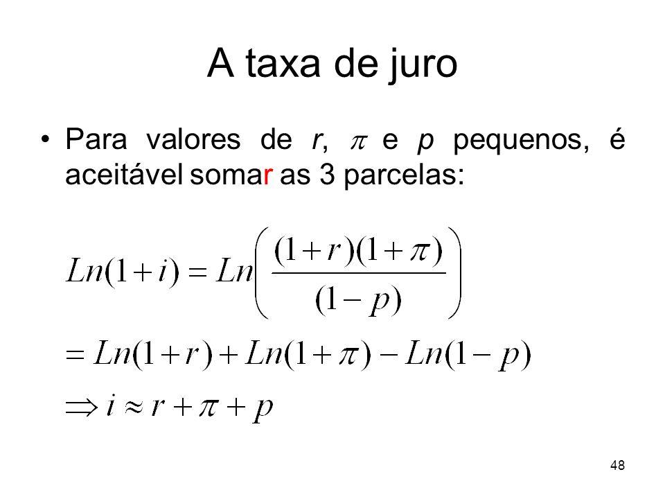 A taxa de juro Para valores de r,  e p pequenos, é aceitável somar as 3 parcelas: