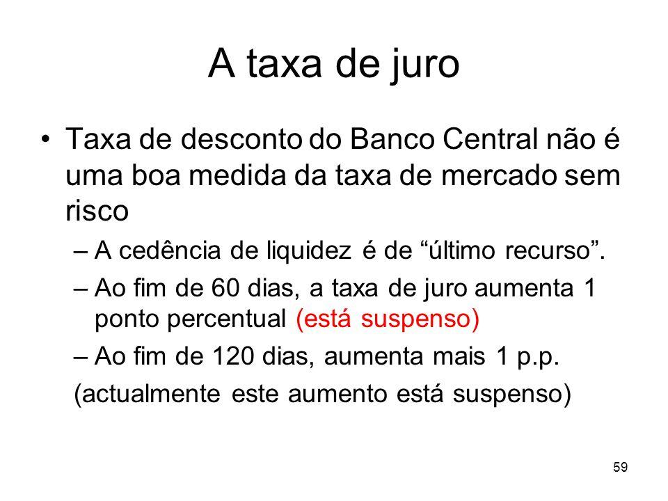 A taxa de juro Taxa de desconto do Banco Central não é uma boa medida da taxa de mercado sem risco.