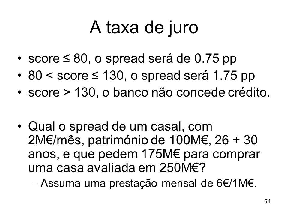 A taxa de juro score ≤ 80, o spread será de 0.75 pp