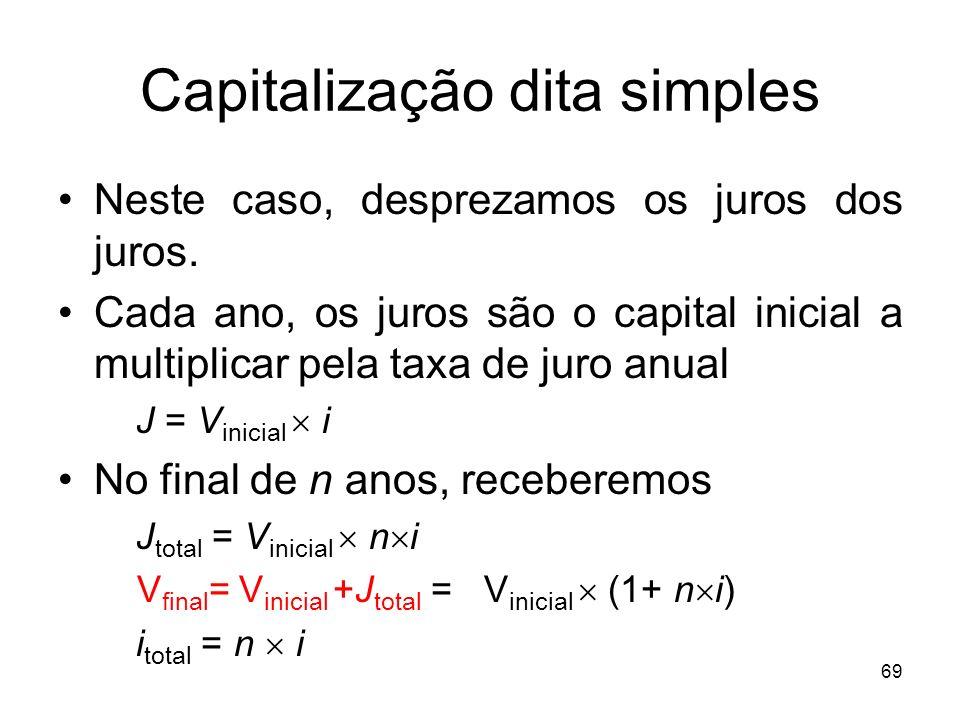 Capitalização dita simples