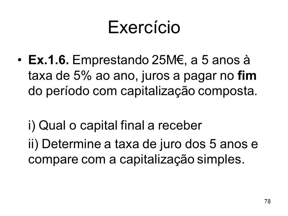 Exercício Ex.1.6. Emprestando 25M€, a 5 anos à taxa de 5% ao ano, juros a pagar no fim do período com capitalização composta.