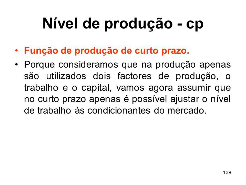 Nível de produção - cp Função de produção de curto prazo.