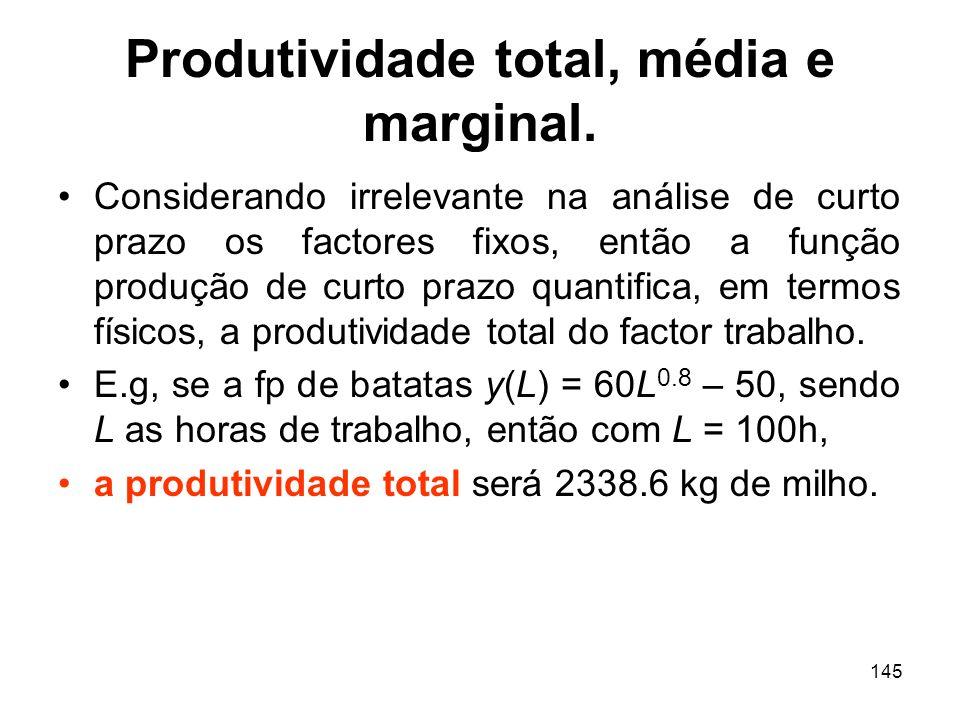 Produtividade total, média e marginal.