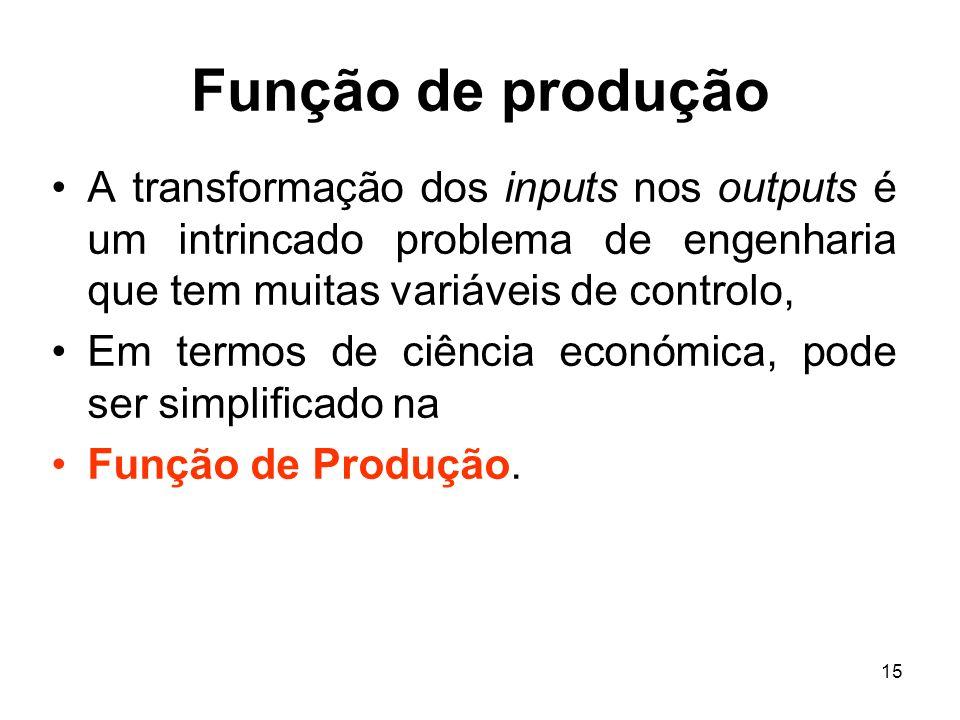 Função de produção A transformação dos inputs nos outputs é um intrincado problema de engenharia que tem muitas variáveis de controlo,