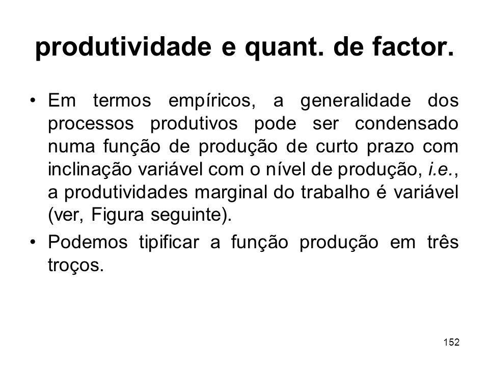 produtividade e quant. de factor.