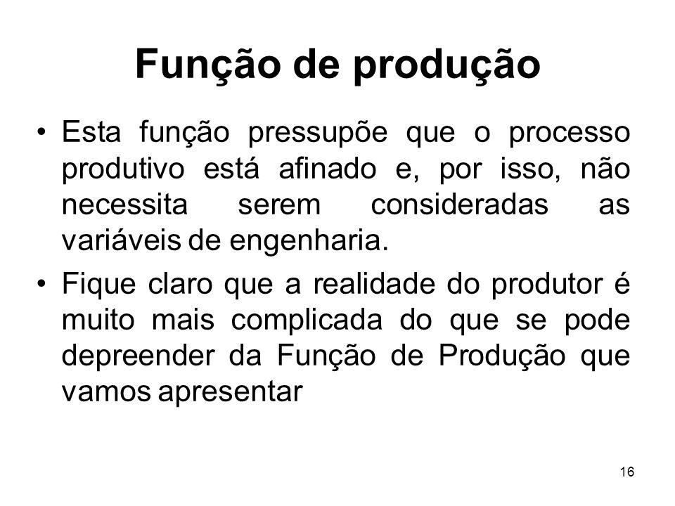 Função de produção