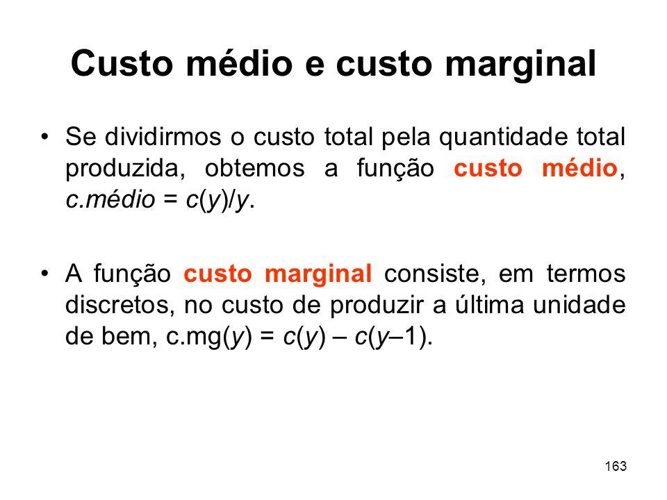 Custo médio e custo marginal
