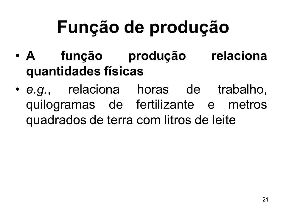 Função de produção A função produção relaciona quantidades físicas