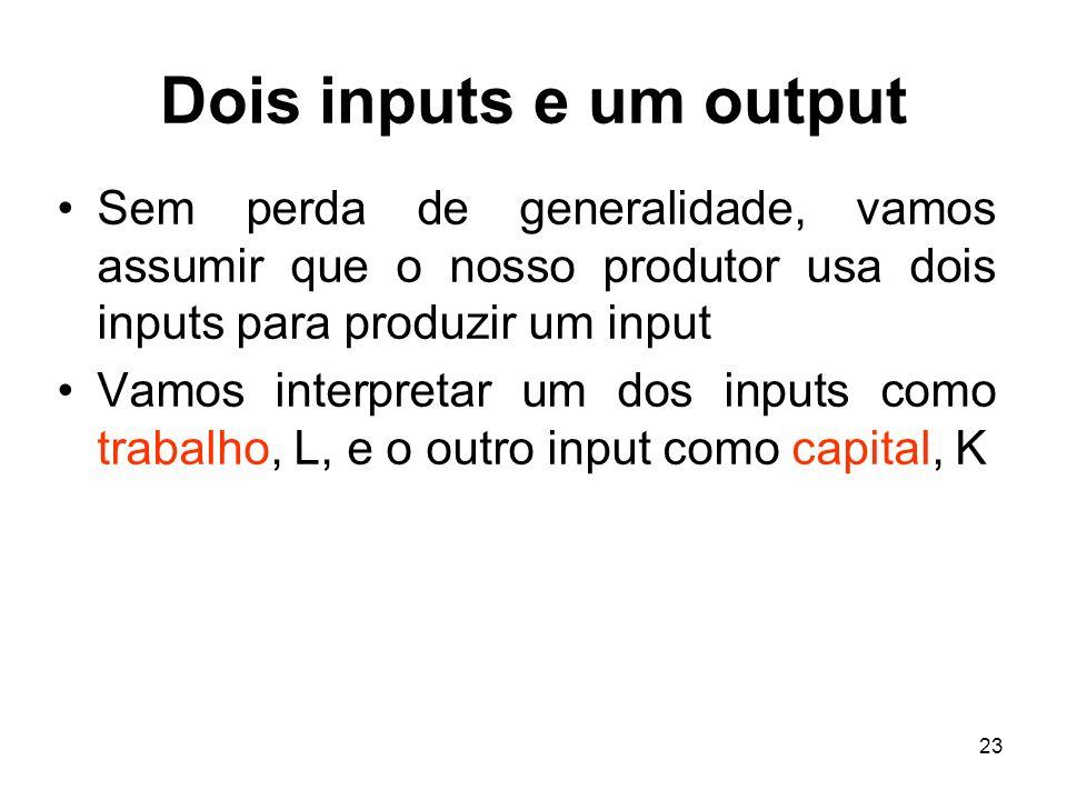 Dois inputs e um outputSem perda de generalidade, vamos assumir que o nosso produtor usa dois inputs para produzir um input.