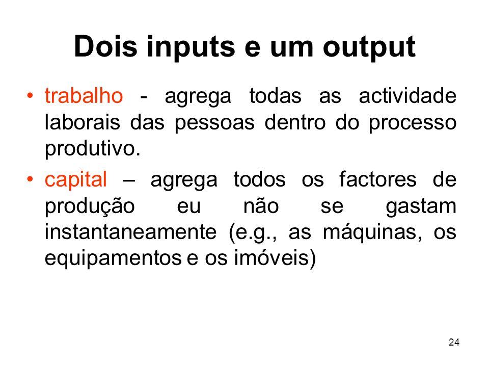 Dois inputs e um output trabalho - agrega todas as actividade laborais das pessoas dentro do processo produtivo.