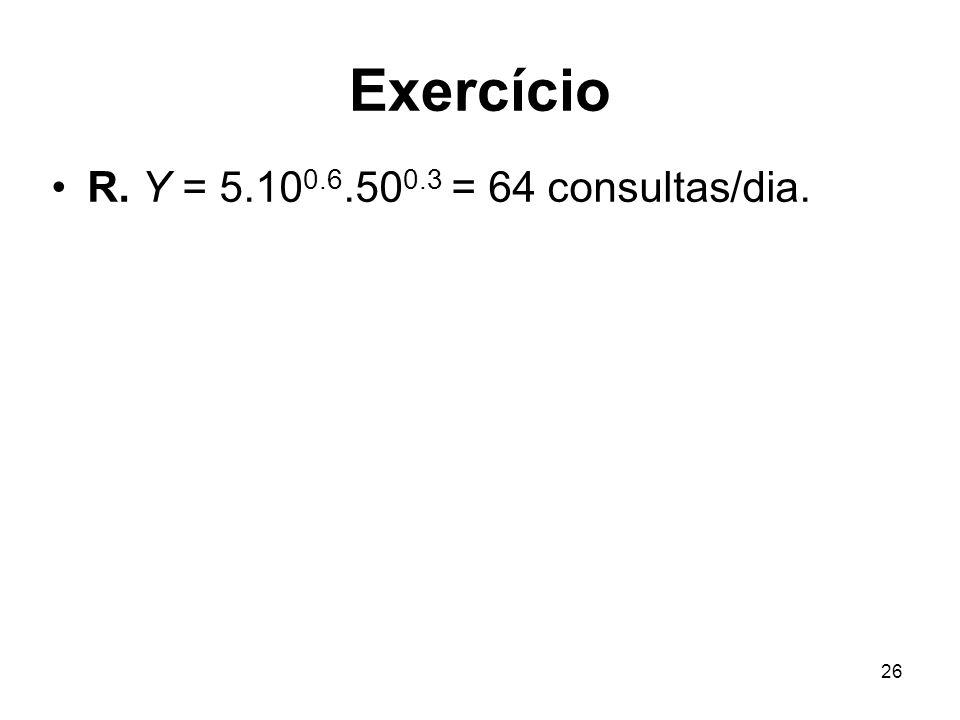 Exercício R. Y = 5.100.6.500.3 = 64 consultas/dia.