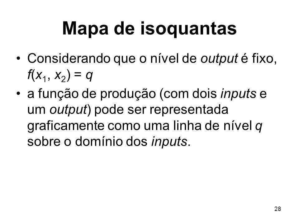 Mapa de isoquantas Considerando que o nível de output é fixo, f(x1, x2) = q.