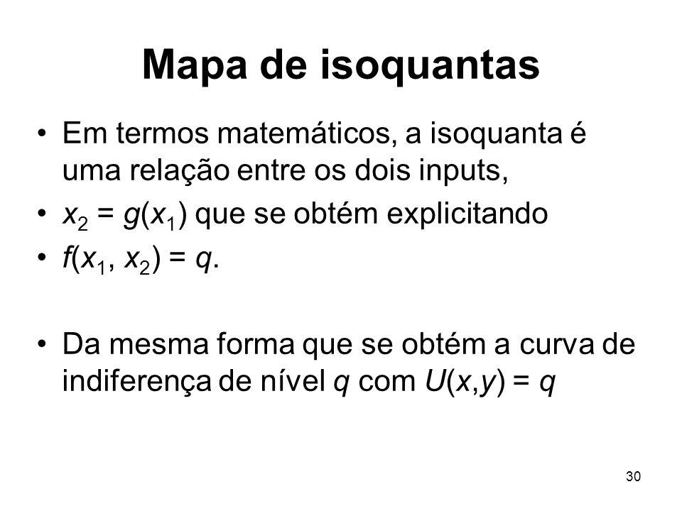 Mapa de isoquantas Em termos matemáticos, a isoquanta é uma relação entre os dois inputs, x2 = g(x1) que se obtém explicitando.