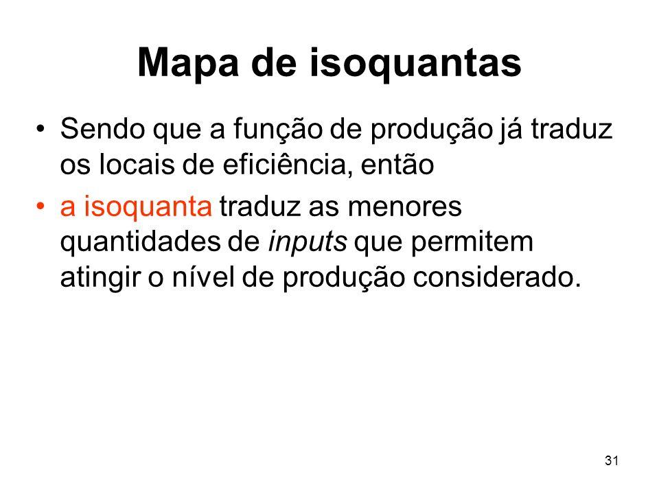 Mapa de isoquantas Sendo que a função de produção já traduz os locais de eficiência, então.