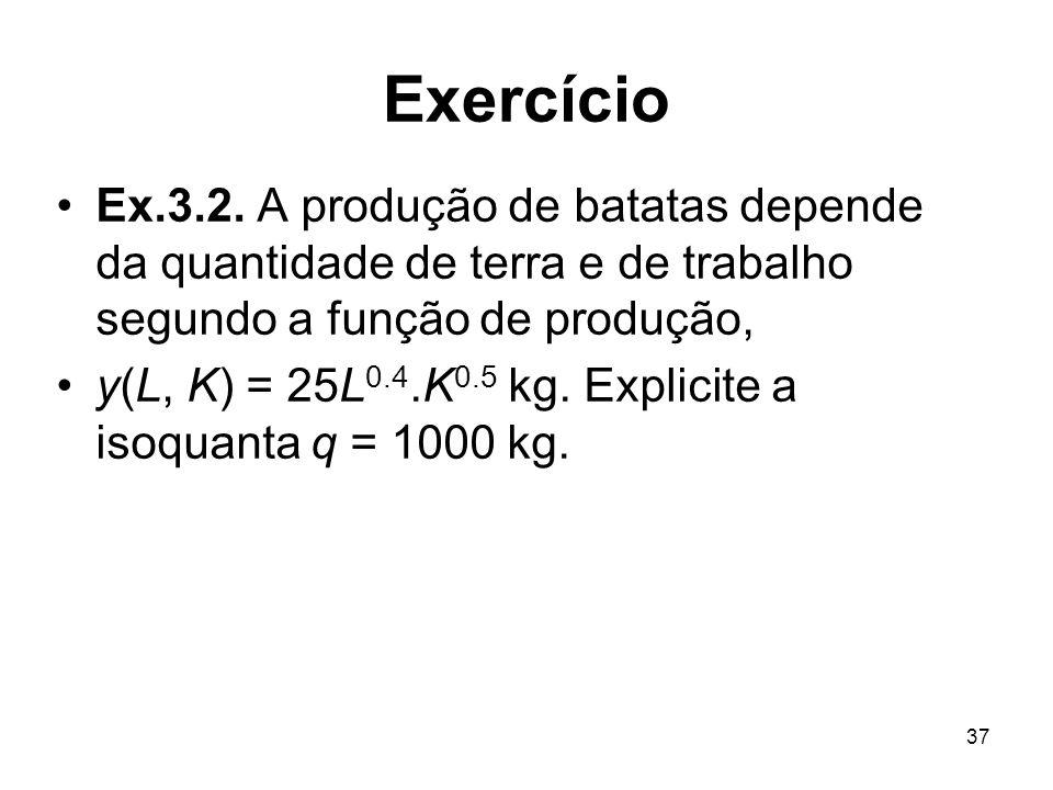 Exercício Ex.3.2. A produção de batatas depende da quantidade de terra e de trabalho segundo a função de produção,