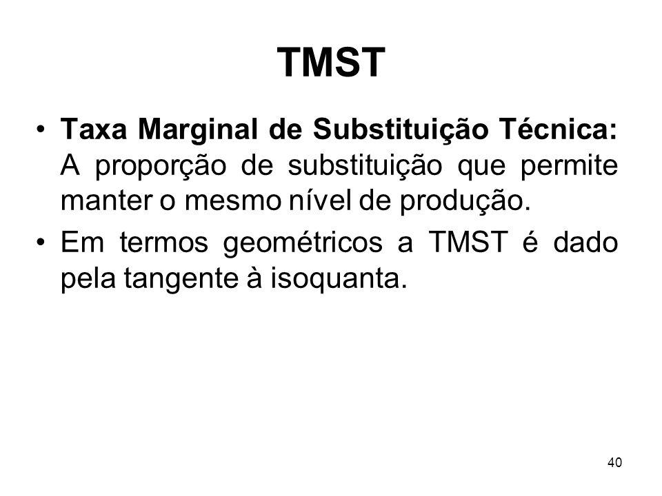 TMST Taxa Marginal de Substituição Técnica: A proporção de substituição que permite manter o mesmo nível de produção.