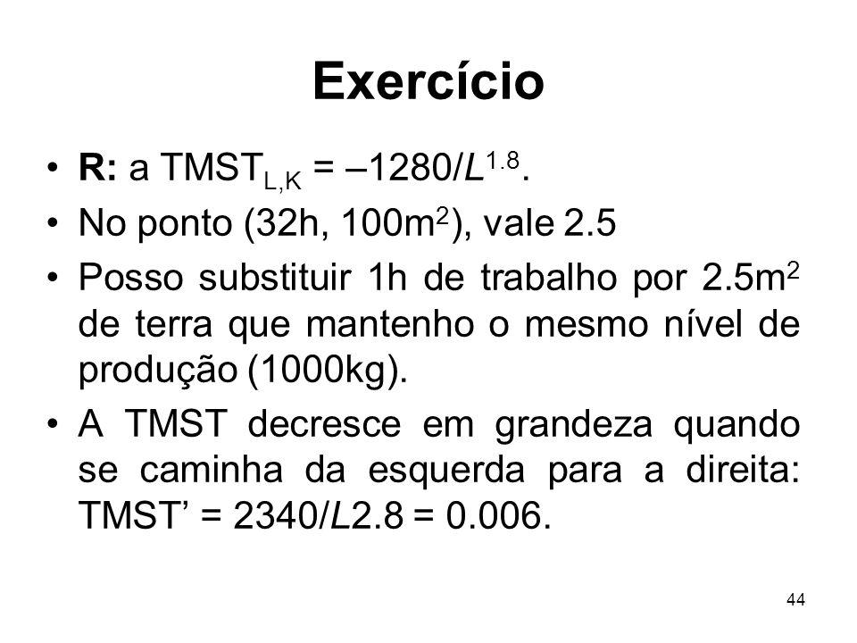 Exercício R: a TMSTL,K = –1280/L1.8. No ponto (32h, 100m2), vale 2.5