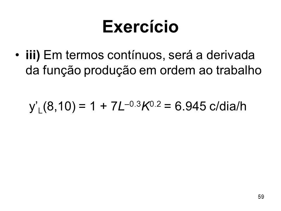 Exercício iii) Em termos contínuos, será a derivada da função produção em ordem ao trabalho.