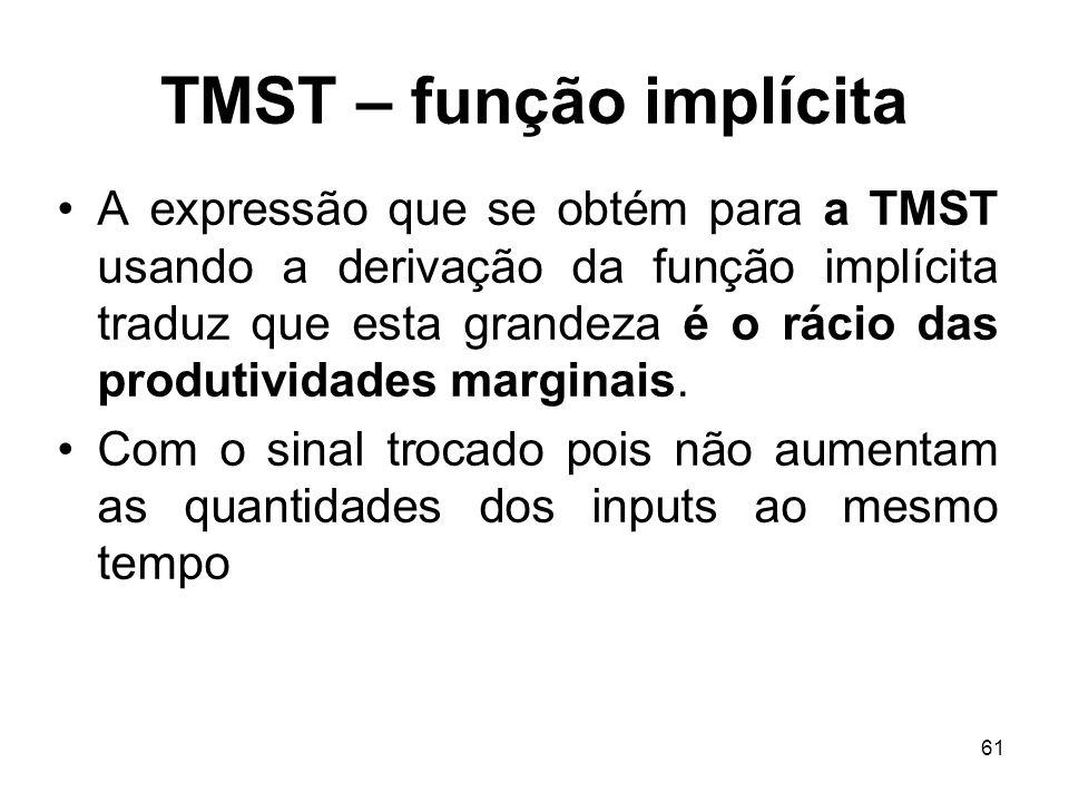 TMST – função implícita