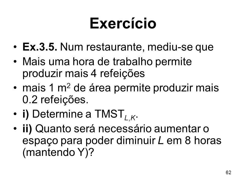 Exercício Ex.3.5. Num restaurante, mediu-se que