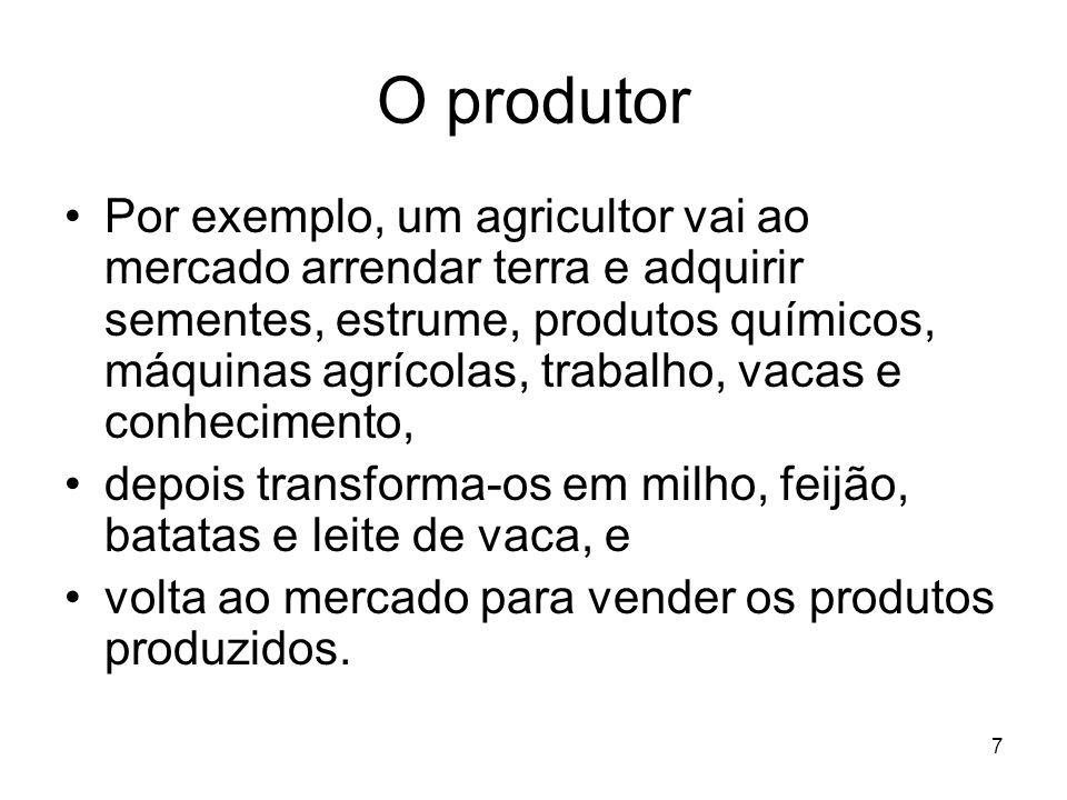 O produtor