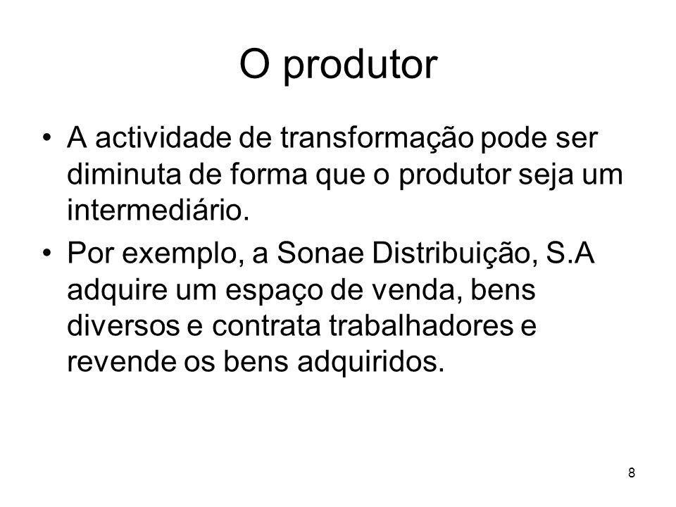 O produtor A actividade de transformação pode ser diminuta de forma que o produtor seja um intermediário.