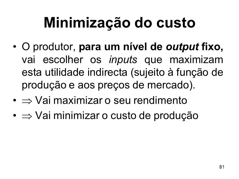 Minimização do custo