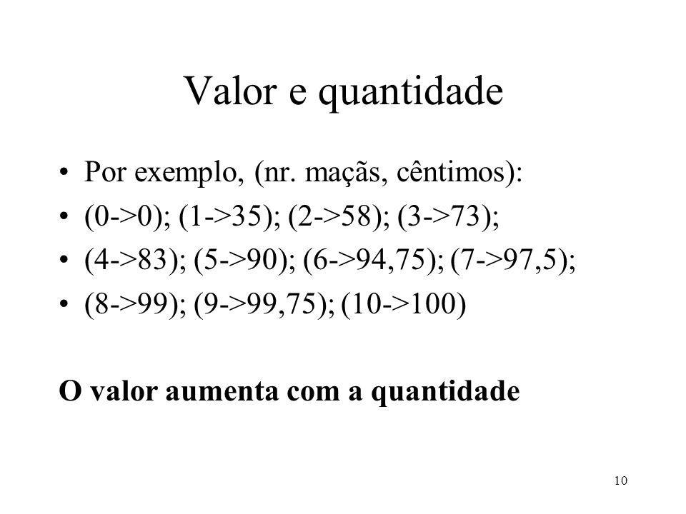 Valor e quantidade Por exemplo, (nr. maçãs, cêntimos):