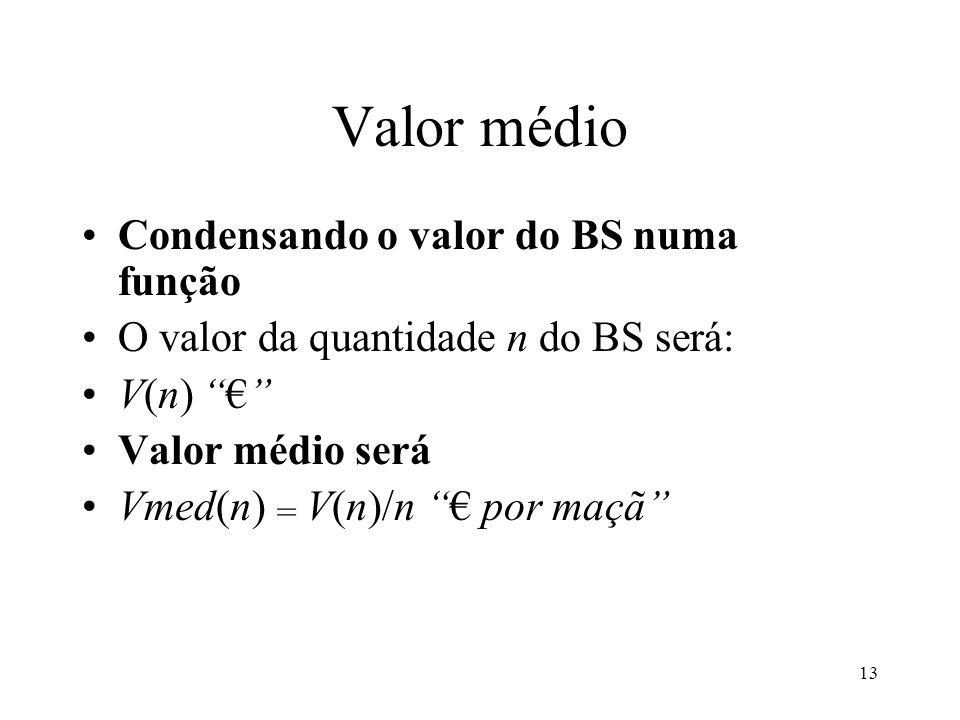 Valor médio Condensando o valor do BS numa função
