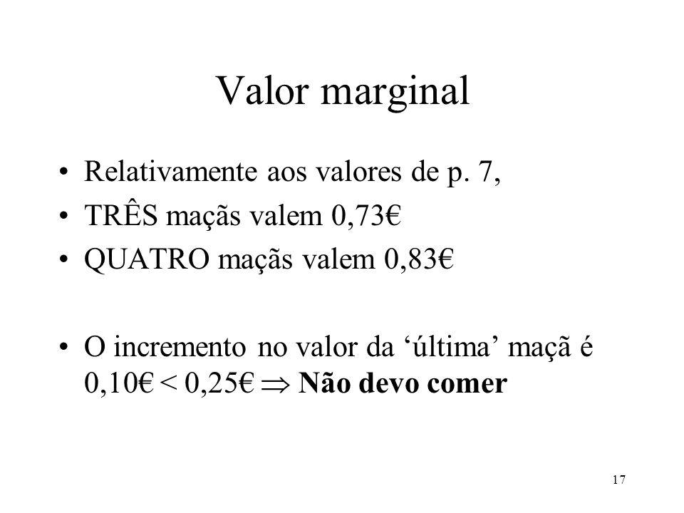 Valor marginal Relativamente aos valores de p. 7,