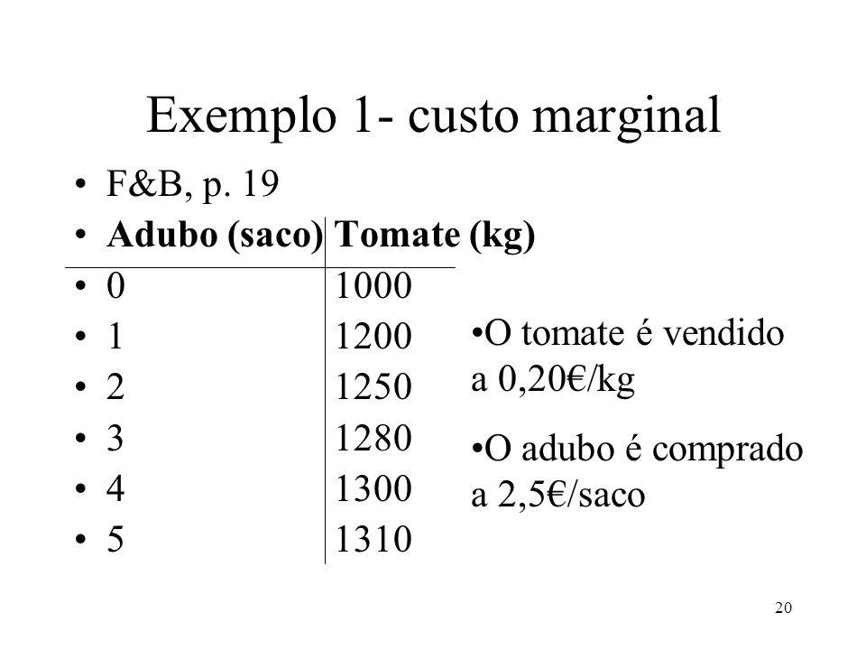 Exemplo 1- custo marginal