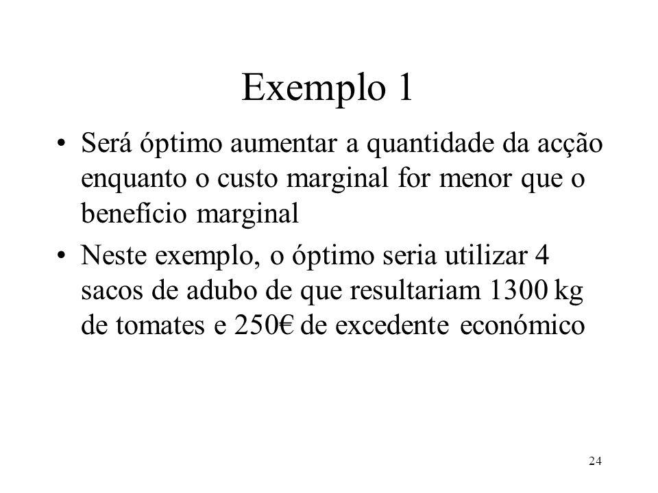 Exemplo 1 Será óptimo aumentar a quantidade da acção enquanto o custo marginal for menor que o benefício marginal.