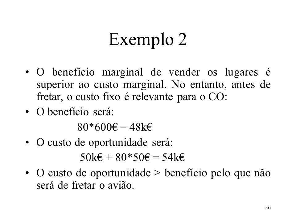 Exemplo 2 O benefício marginal de vender os lugares é superior ao custo marginal. No entanto, antes de fretar, o custo fixo é relevante para o CO: