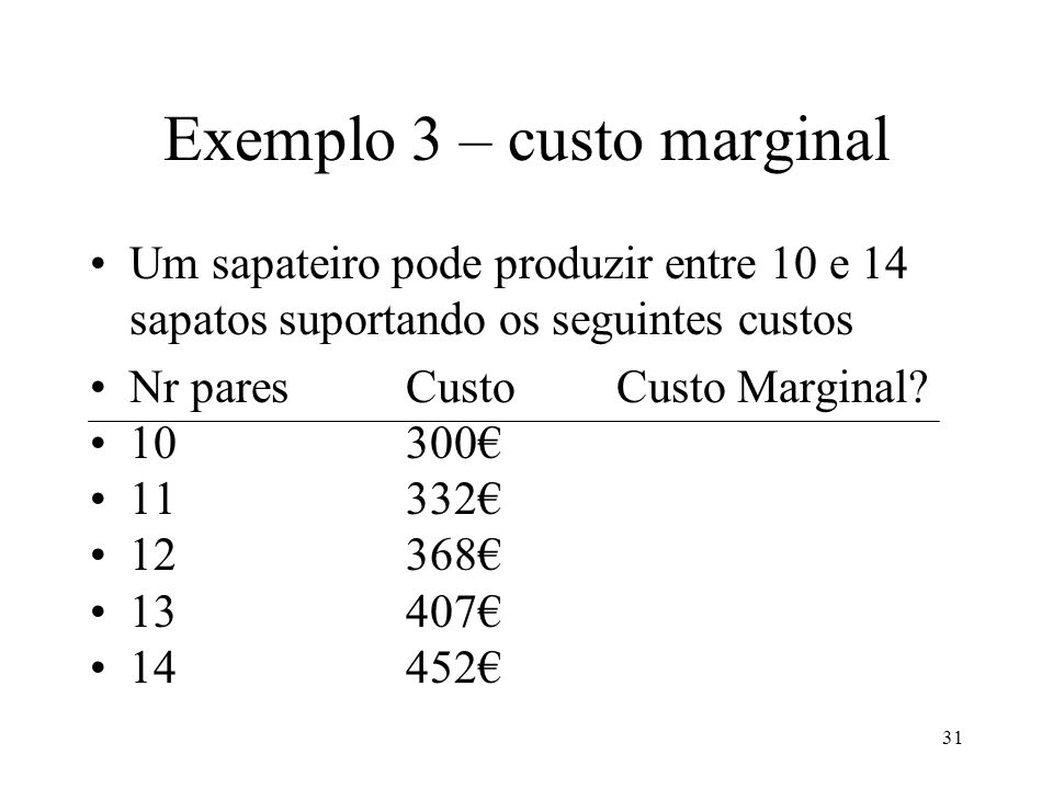 Exemplo 3 – custo marginal