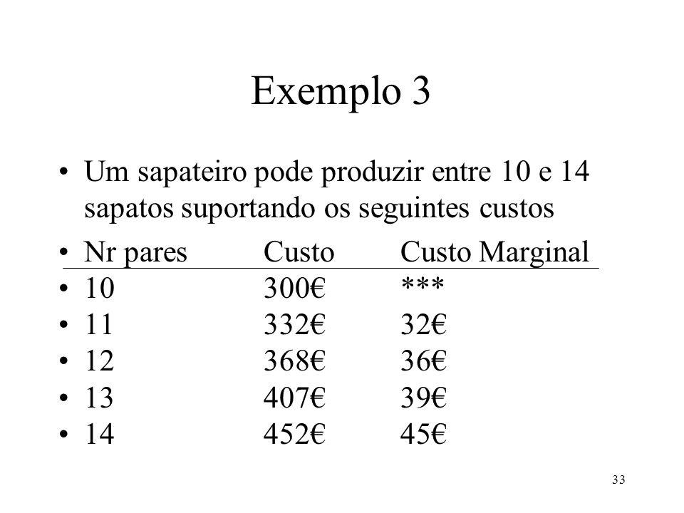 Exemplo 3 Um sapateiro pode produzir entre 10 e 14 sapatos suportando os seguintes custos. Nr pares Custo Custo Marginal.