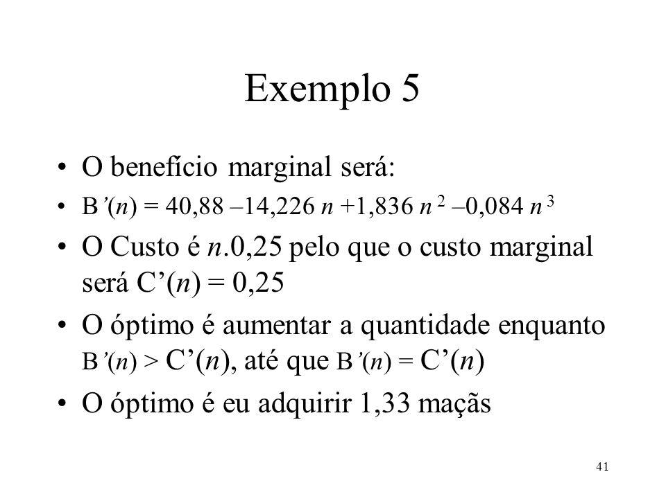 Exemplo 5 O benefício marginal será: