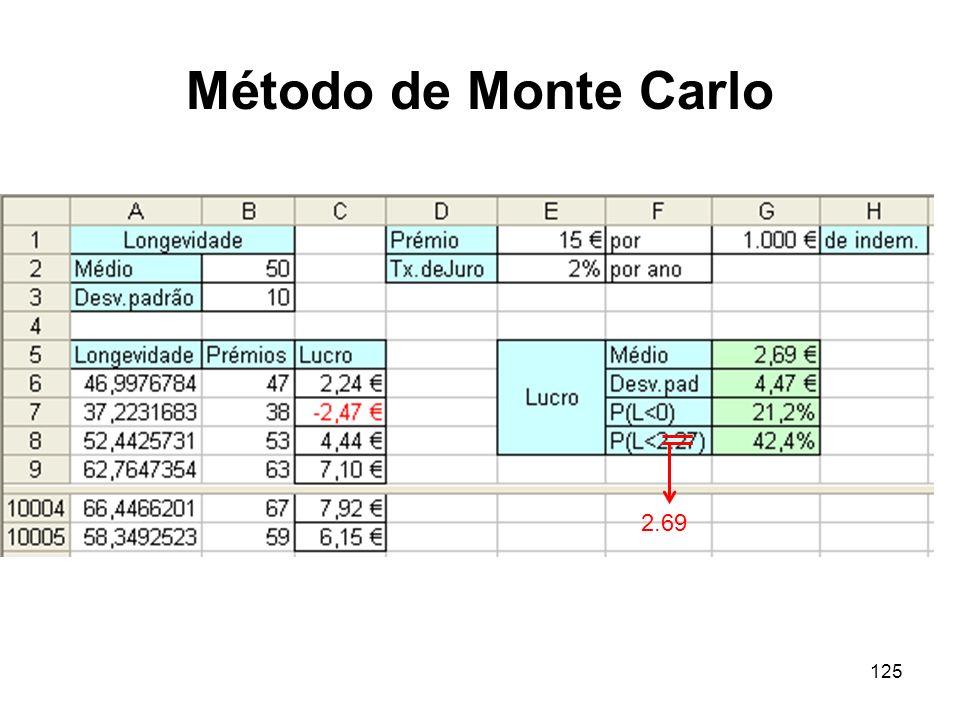 Método de Monte Carlo 2.69