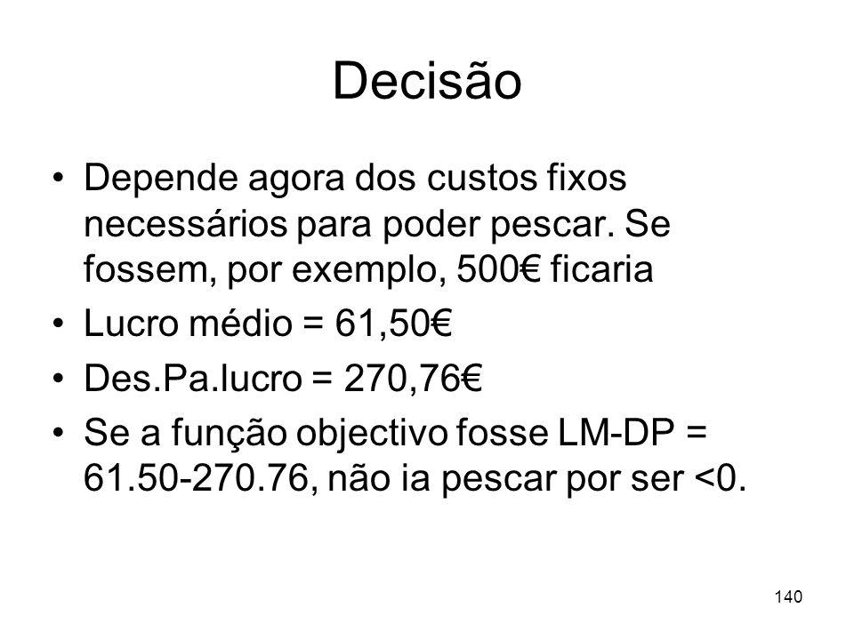 Decisão Depende agora dos custos fixos necessários para poder pescar. Se fossem, por exemplo, 500€ ficaria.