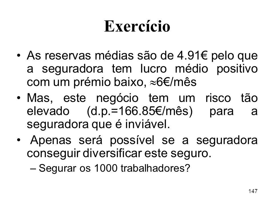 Exercício As reservas médias são de 4.91€ pelo que a seguradora tem lucro médio positivo com um prémio baixo, 6€/mês.
