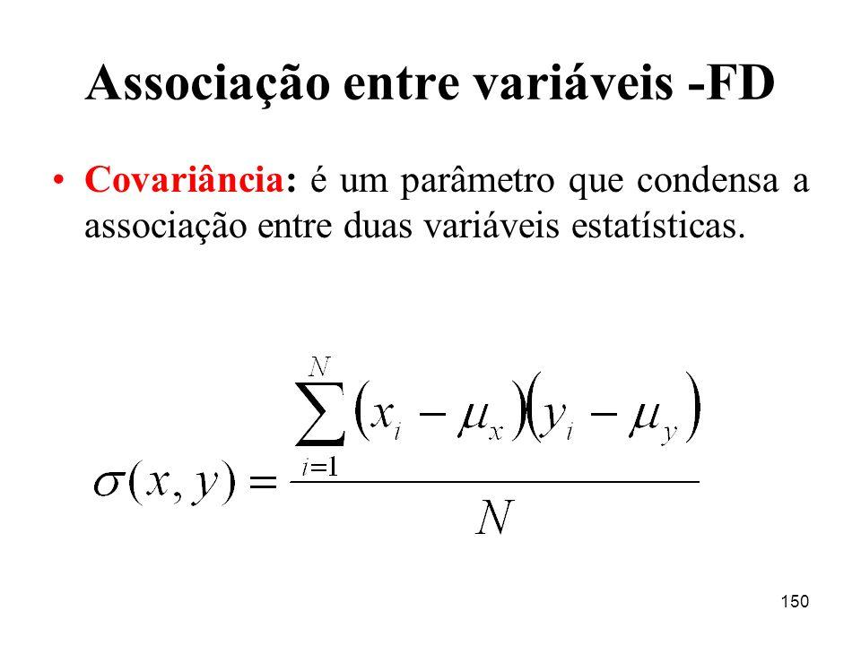 Associação entre variáveis -FD