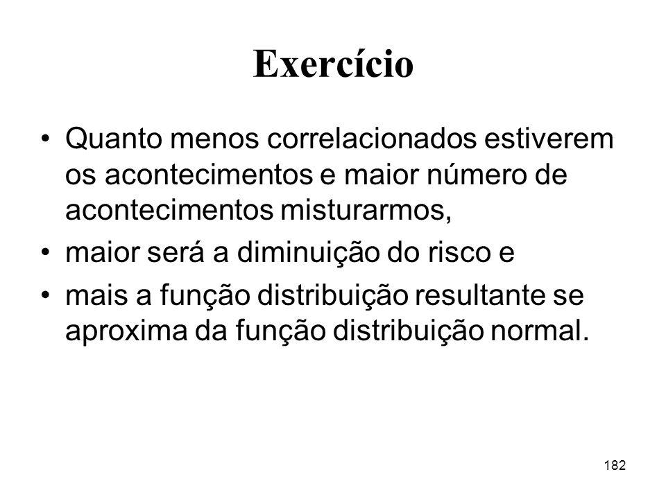 Exercício Quanto menos correlacionados estiverem os acontecimentos e maior número de acontecimentos misturarmos,